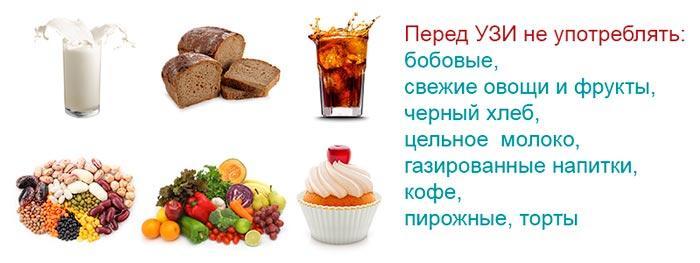 продукты перед узи