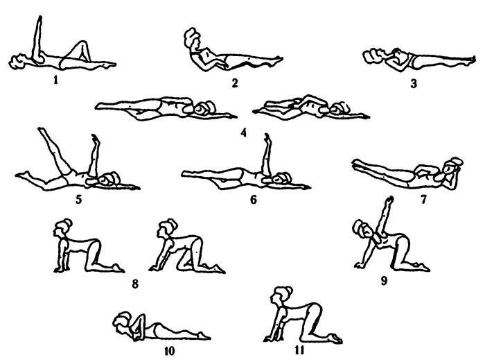 упражнения для желчного