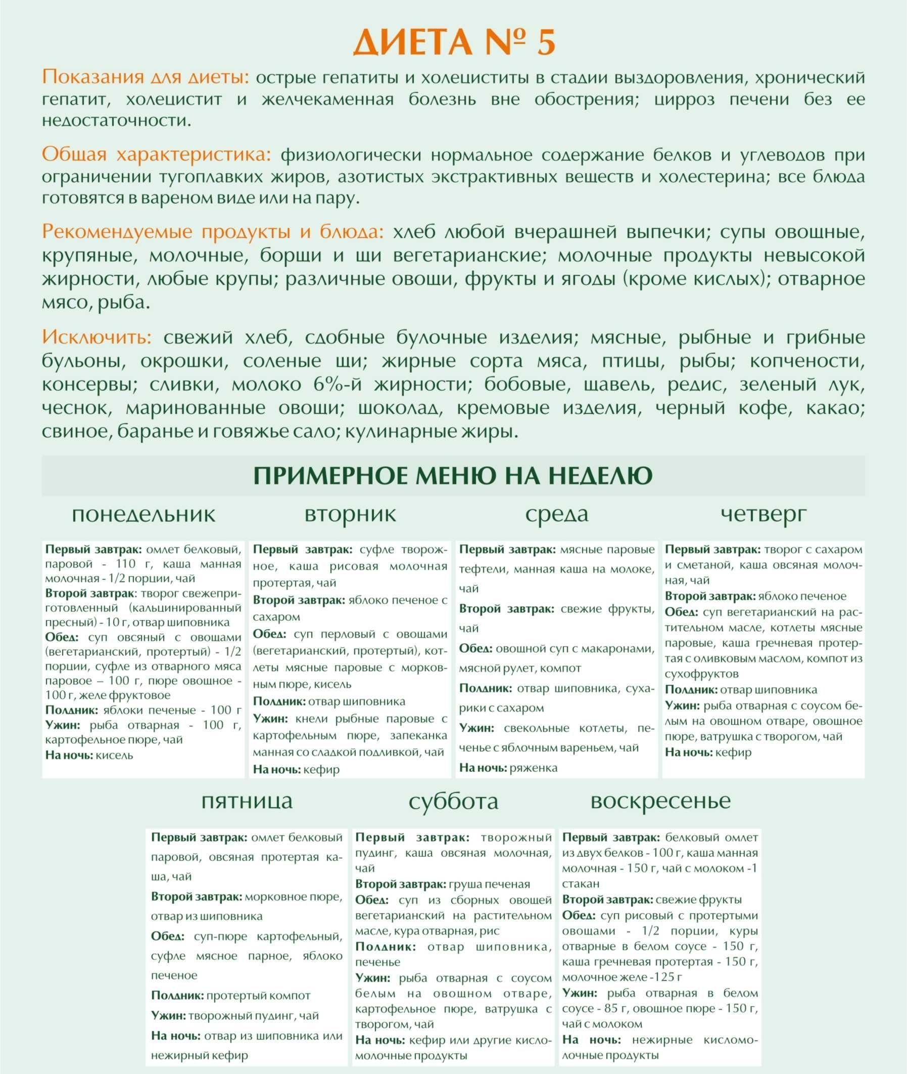 Диета беременных при гепатите