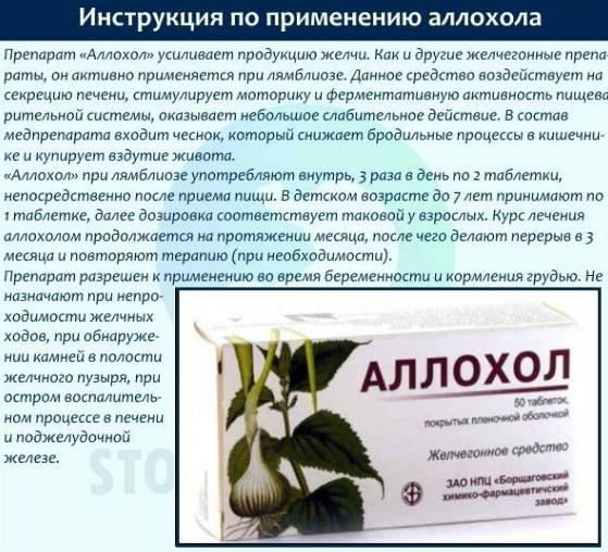 Инструкция к препарату Аллохол