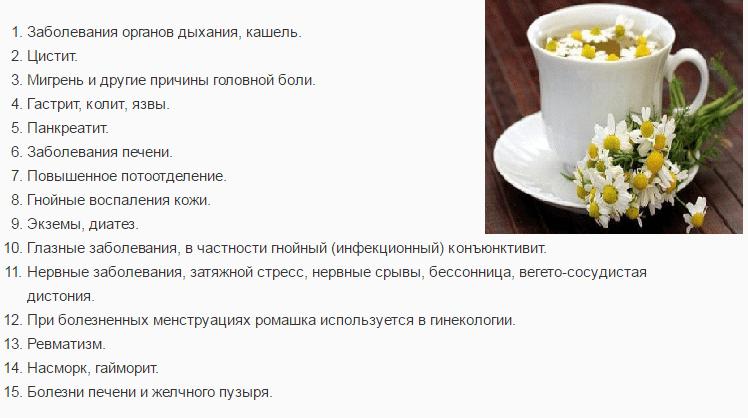 От каких болезней помогает чай из ромашки