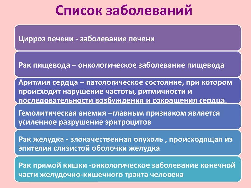 Список болезней печени