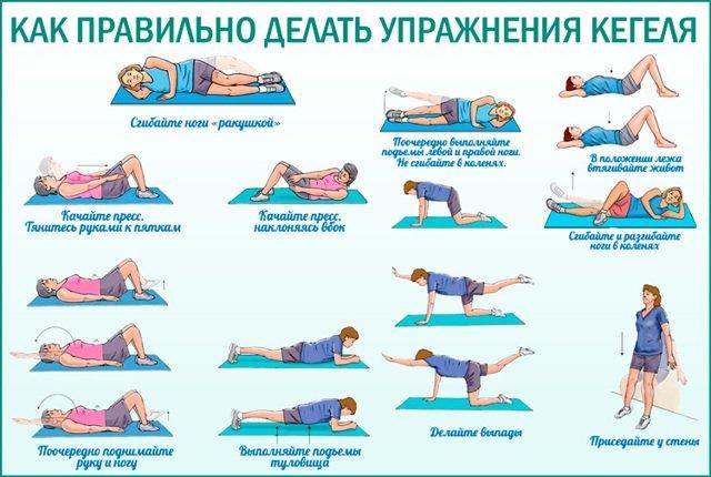 Как делать упражнение Кегеля