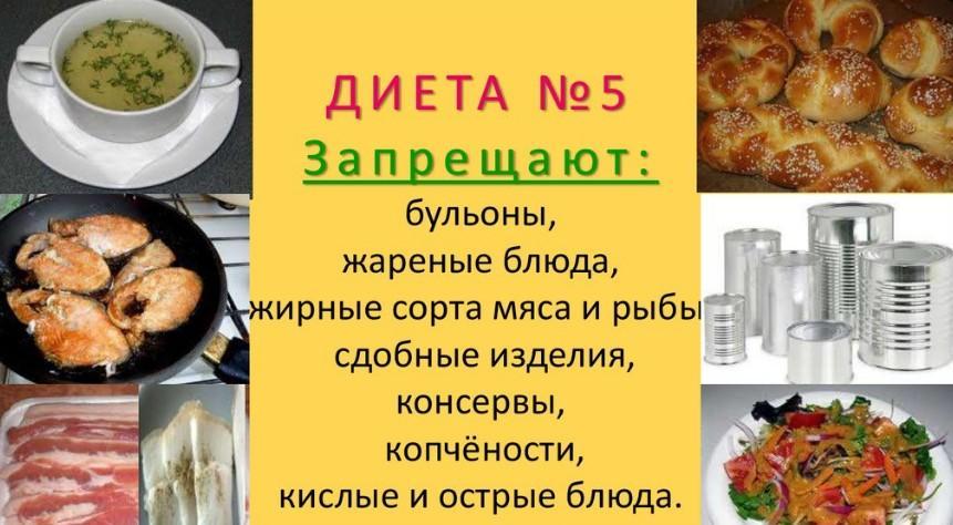 Стол номер 5 - запрещенные продукты