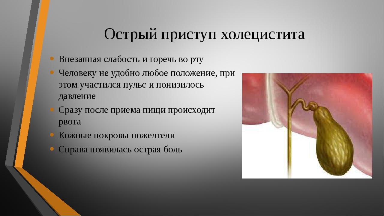 Симптомы приступа воспаления ЖП