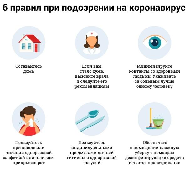 Что делать при симптомах коронавирусе