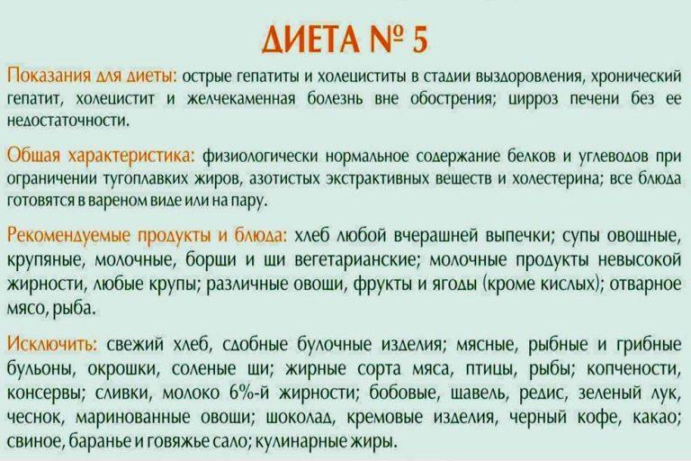 Показания и противопоказания стол № 5