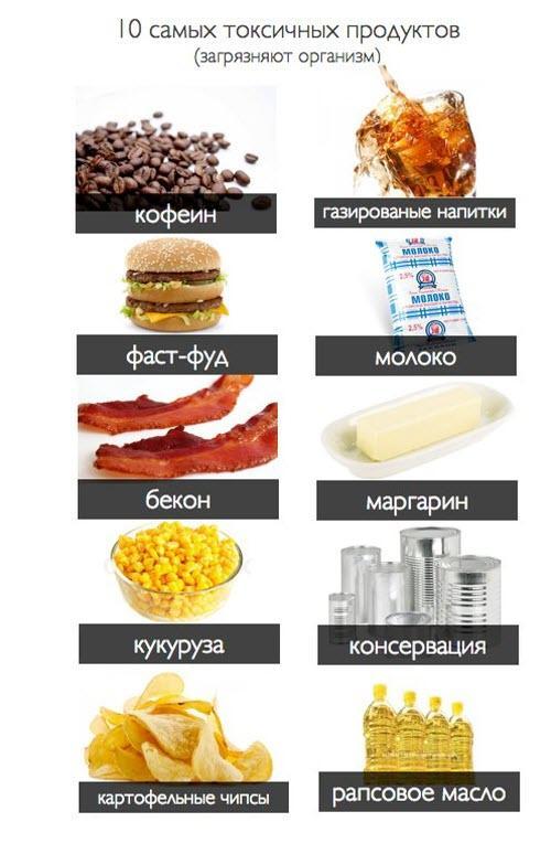 Список токсичных продуктов