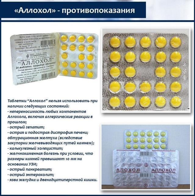 Противопоказания препарата Аллохол