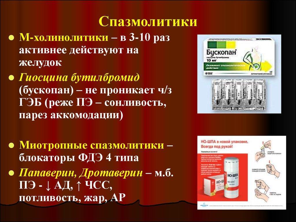 Спазмолитики препараты