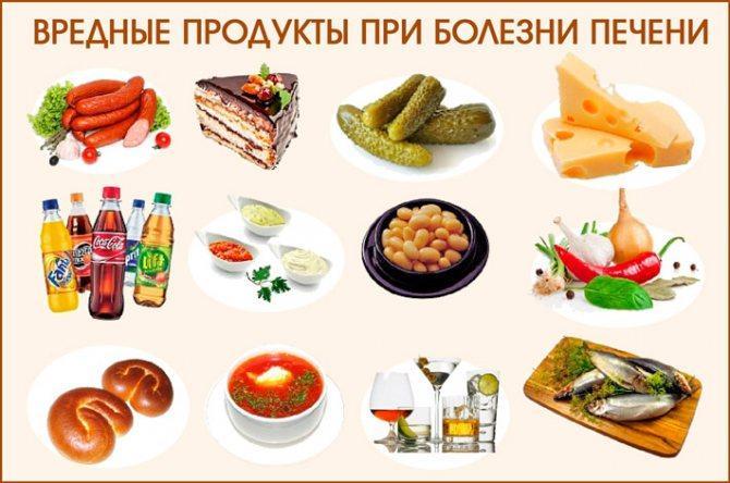 Что нельзя есть при болезни печени